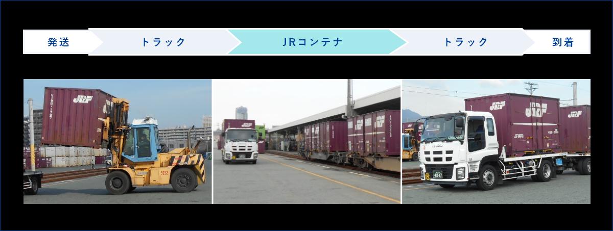 発送元からJRコンテナ、到着の間をトラックで輸送